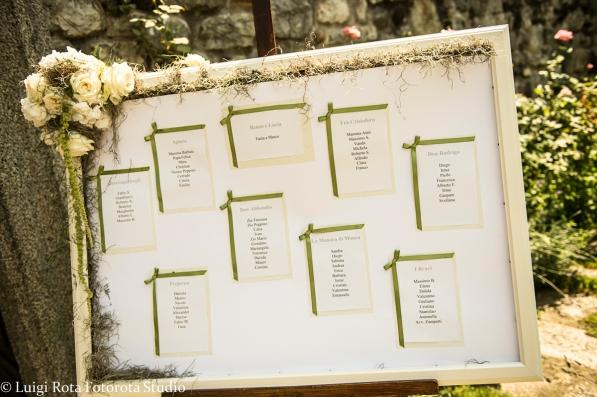 castellodirossino-calolziocorte-matrimonio-lecco (1)